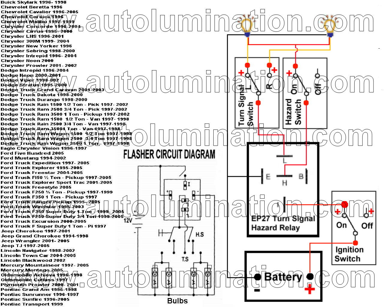 2002 dodge ram 1500 ignition switch wiring diagram 2002 1996 sebring ignition switch wiring diagram color code 1996 auto on 2002 dodge ram 1500 ignition
