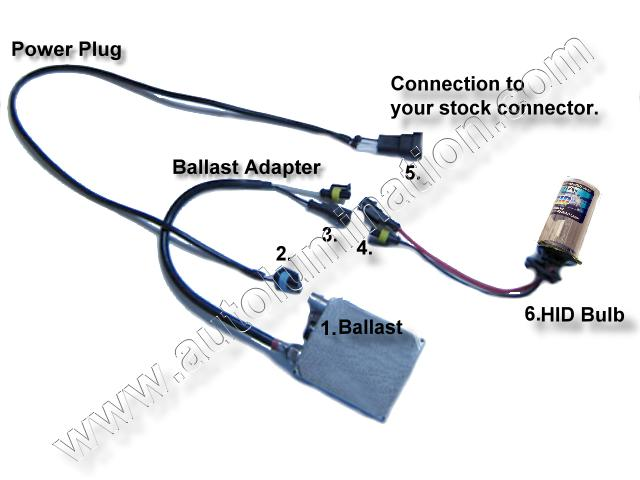 hid conversion kits  troubleshooting  installation tips