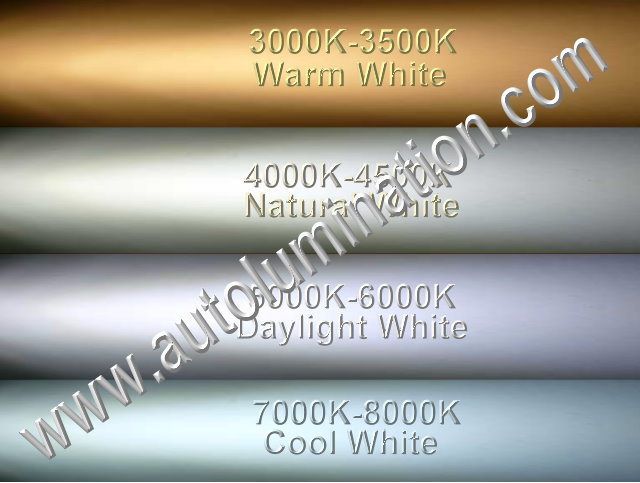 Kelvin Color Temperatures White Leds