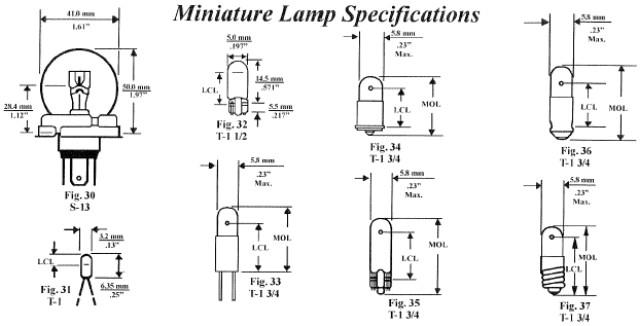 bulb base size chart