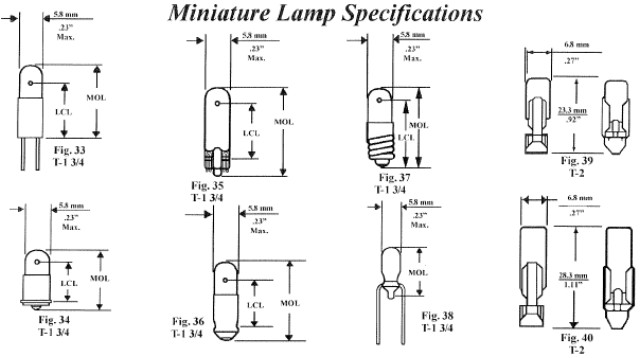 Automotive Bulb Visual Finder