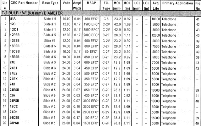 Bulb Specifications Page 12 Autolumination