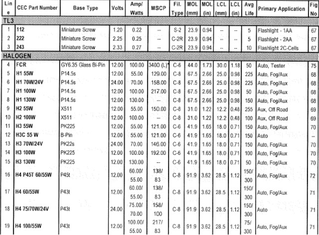 Bulb Specifications Page 18 Autolumination